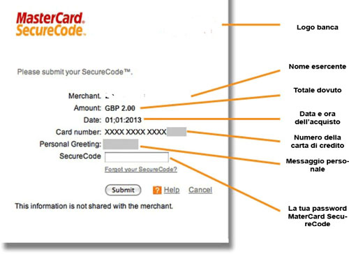 Master Card SecureCode infografica