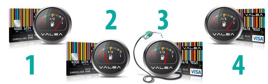 Il ciclo rotativo di Carta Valea