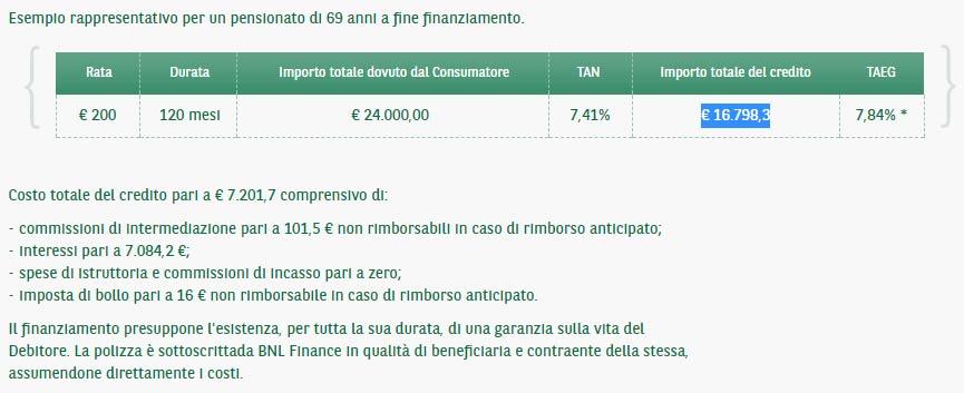 Esempio di prestito con cessione del quinto della pensione