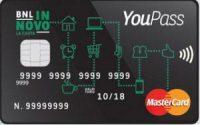BNL Innovo YouPass