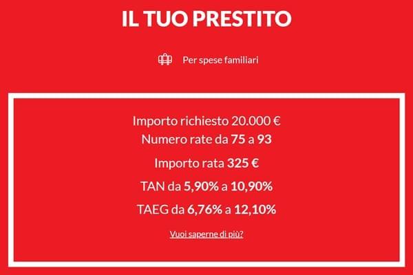 Preventivo Compass prestito da 20000 euro