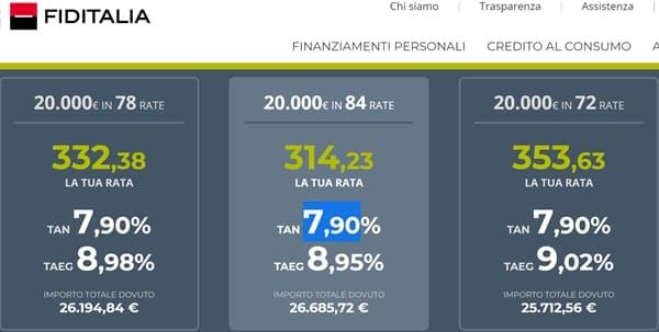 Preventivo Fiditalia per prestito da 20000 euro